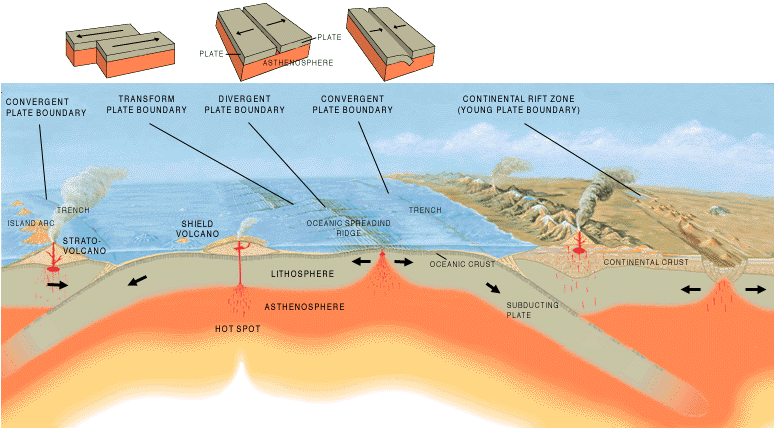Scholars Online Natural Science 2 Unit 41 Science Basic Geology